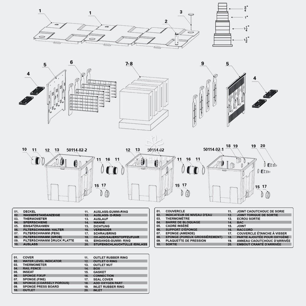 Thông tin chi tiết linh kiện của máy lọc thùng CBF 350C